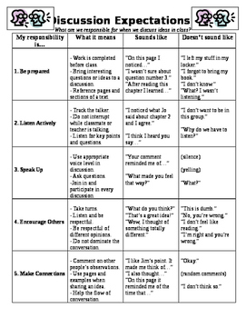 Discussion Rules Handout