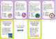 Disney Princesses -Character Traits Task Cards or Exit Tic