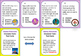 Character Traits Task Cards or Exit Tickets (Gr.5-8)-Disne