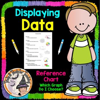 Displaying Data Which Graph Do I Choose Data Display Refer