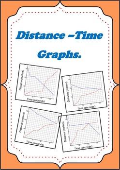 Distance time graph practice questions