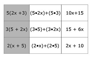 Distributive Property and Equivalent Expressions Hands On