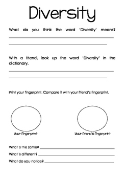 Diversity Fingerprint activity