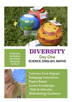 Science-Based One-Day Lesson Plan - Diversity of Living an