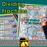 Dividing Fractions Doodle Notes