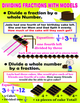 Dividing Fractions With Models  {Poster/Anchor, Cards & Wo