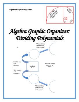 Dividing Polynomials Graphic Organizer
