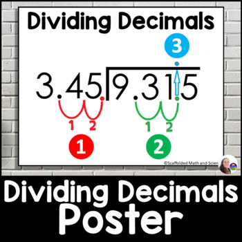 Dividing with Decimals Poster