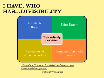 Divisibility, Factors, Divisibility Rules and Practice:  I