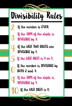 Divisibility Rule Poster
