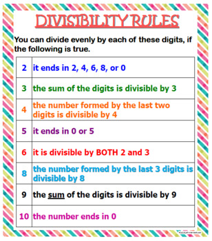 Divisibility Rules 8.5w X 11h