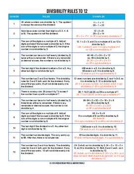 Divisibility Rules Cheat Sheet - Rules up to 12 with examp