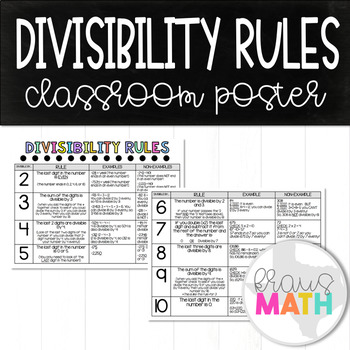 Divisibility Rules: Classroom Poster, Anchor Chart or Grap