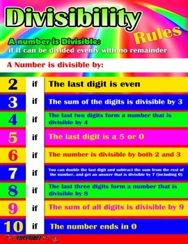 Divisibility Rules = Poster/Anchor Chart with Cards for Students