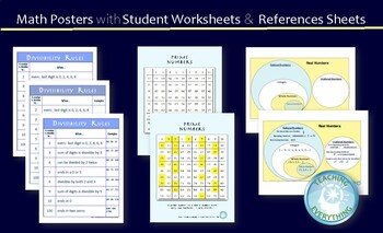 Math Posters w/ Worksheets & Reference Sheets: Divisibilit