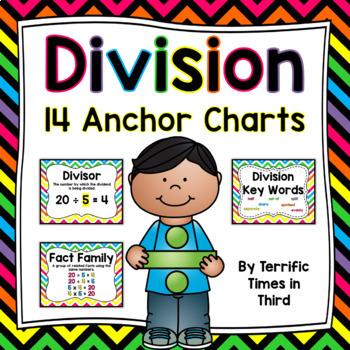 Division Displays: 15 Anchor Charts