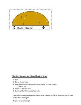 Division Hamburger Flippable for Interactive Notebook