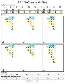 Division Worksheets (Division Tutor Set B Color)