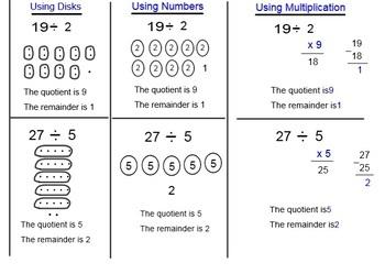 Division Math Strategies handouts (Smart Bd & Pics) Math G