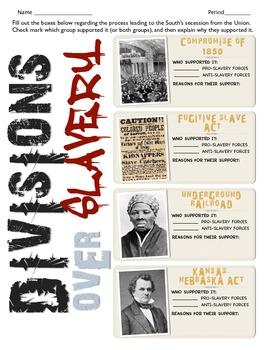 Divisions over Slavery: Pre-Civil War