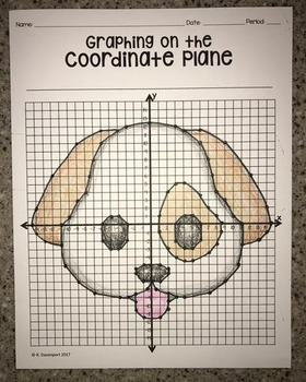 Dog Face Emoji (Graphing on the Coordinate Plane/ Mystery