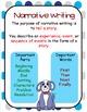 Dogs (Journeys Unit 1 Lesson 3)