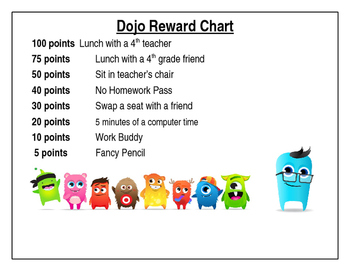 Dojo Reward Chart (Editable)