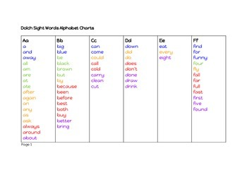 Dolch Sight Words Student Reference Tool  Alphabetical ord