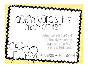 Dolch Words Checklist