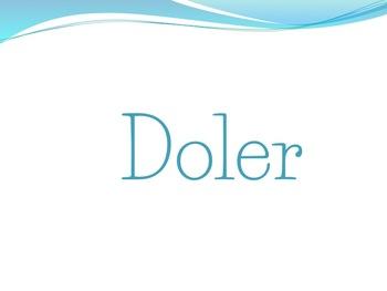 """Doler"" PPT"