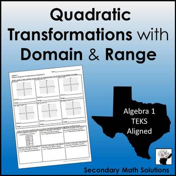 Transformations of Quadratics