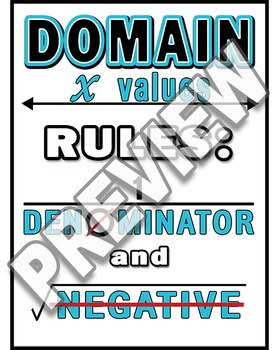 Domain Rules Poster