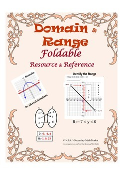 Domain and Range Foldable Notes
