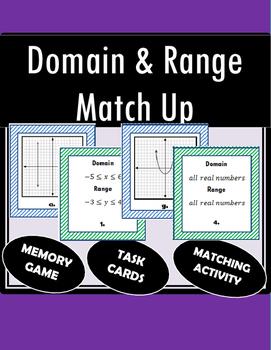 Domain and Range - Matching Activity