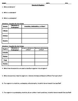 Domains & Kingdoms Classification Worksheet