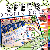 Doodle Notes for Calculating SPEED
