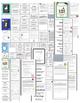 Doreen Cronin Book Bundle - Click, Clack, Thump, Giggle ..