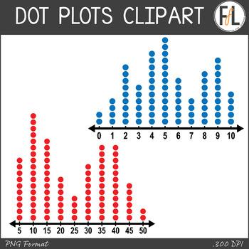 Dot Plot Graphs - Clipart