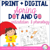 Dot and Go Articulation and Phonology: Spring