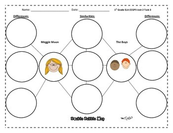 Double Bubble Map for Meggie Moon and the Boys for 1st Gra