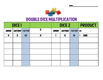 Double Dice Multiplying