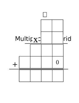 Double Digit Multiplication Template