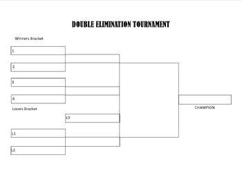 Double Elimination Bracket- FIll In