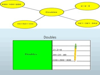 Doubles  Interactive Lesson