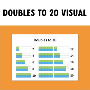 Doubles to 20 visual