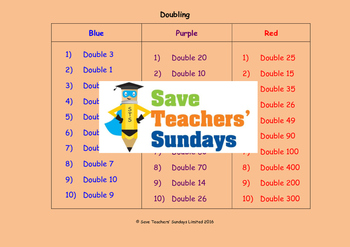 Doubling worksheets (3 levels of difficulty)