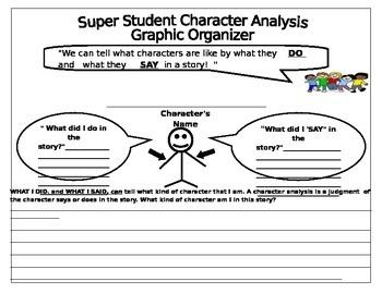 Dr. Lockett Character Analysis Graphic Organizar