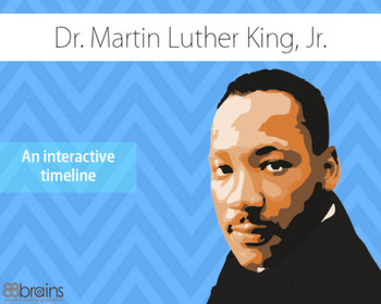 Martin Luther King, Jr. Interactive Timeline and Animated