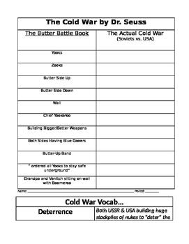 Dr. Seuss Butter Battle Cold War Comparison