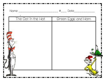 Dr. Seuss Cat and the Hat and Green Eggs and Ham Graphic O